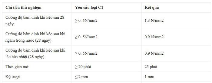 hông số kỹ thuật của keo dán gạch đá cao cấp Sel Ánh Dương MT-AD06T