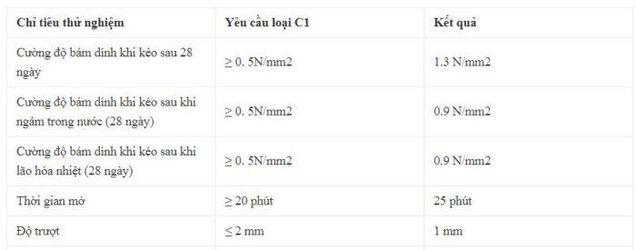 Thông số kỹ thuật của keo dán gạch đá nội ngoại thấ